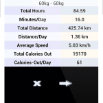 Activity Results Data